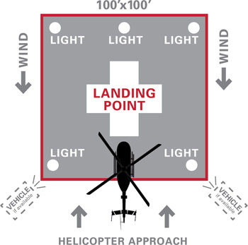 Graphic image of landing zone information