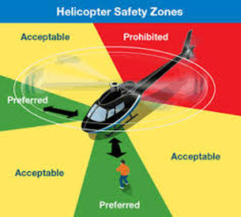 Picture of helicopter safety zones